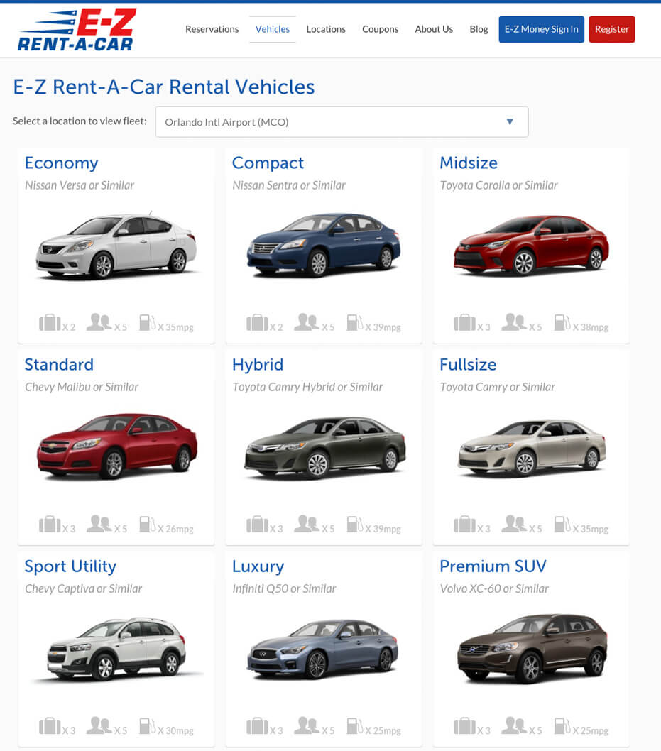 Car rental online user experience design
