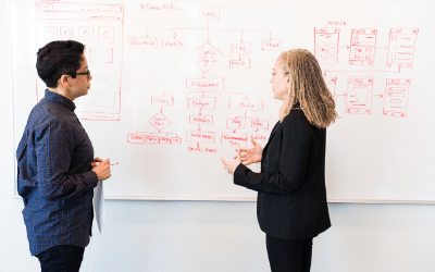 two marketers at a whiteboard discussing UX in digital marketing
