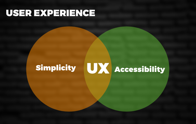 business goals in user experience venn diagram