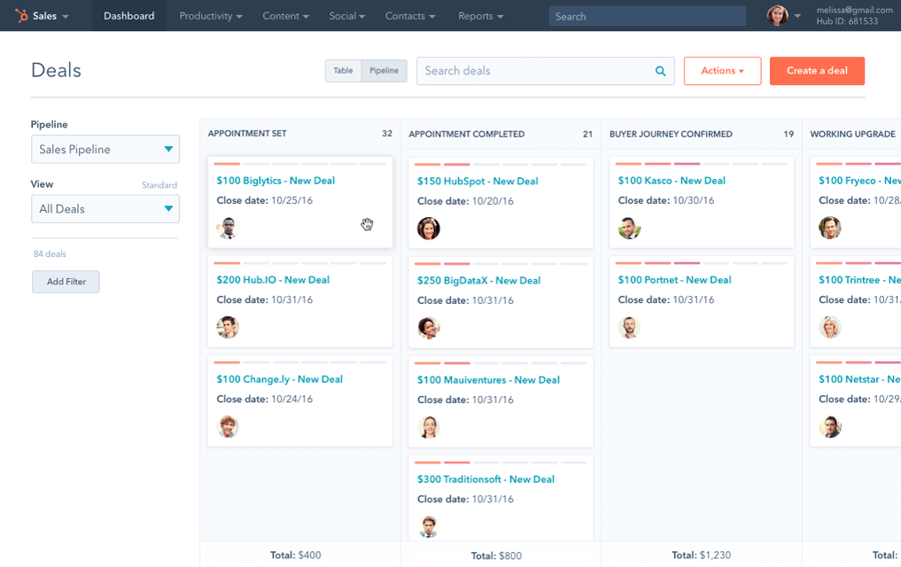 Screenshot of HubSpot's sales pipeline
