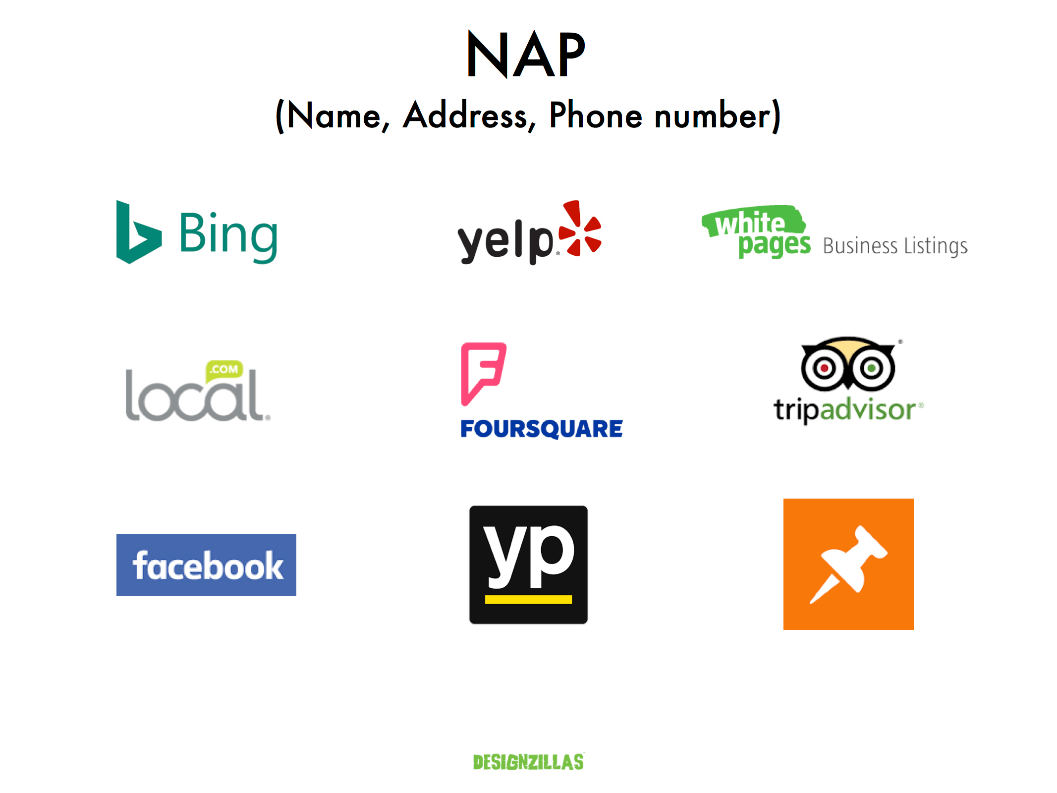 NAP: Name, Address, Phone Number