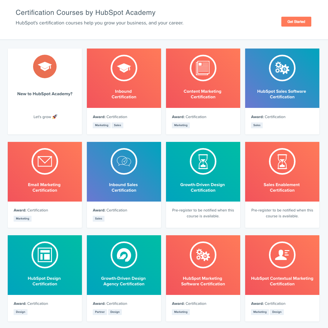 Certifications Offered by Hubspot