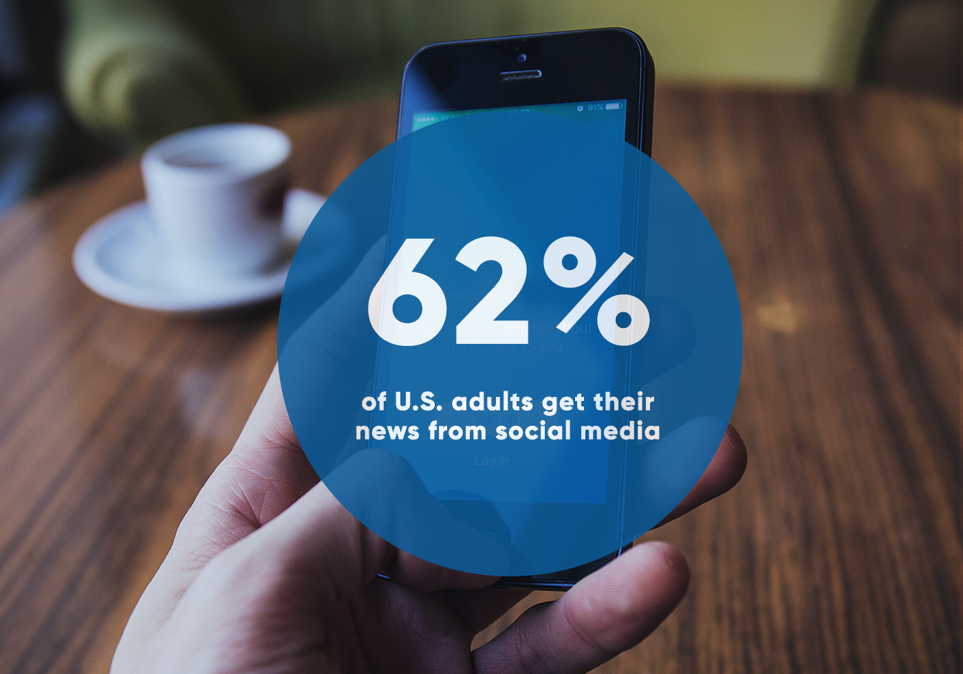 62% of Adults Get News from Social Media