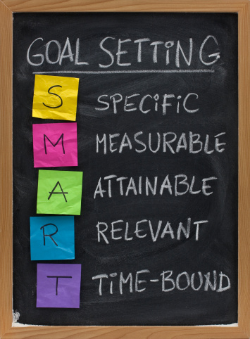 set smart goals not dumb resolutions